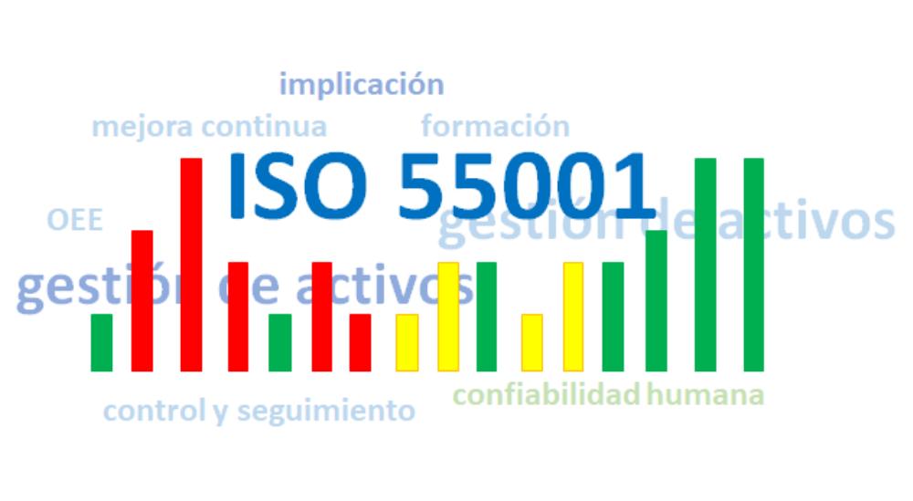 Cómo podemos implicar a las personas de la organización para certificar nuestra empresa en la ISO 55001